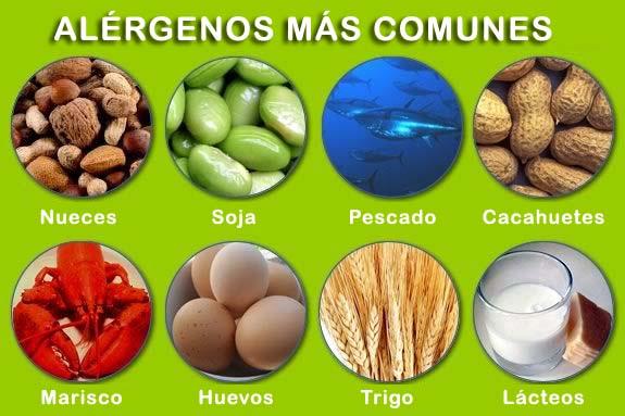 alergenos-mas-comunes-en-los-alimentos